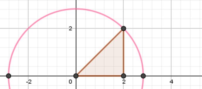 Representación de irracionales con Geogebra